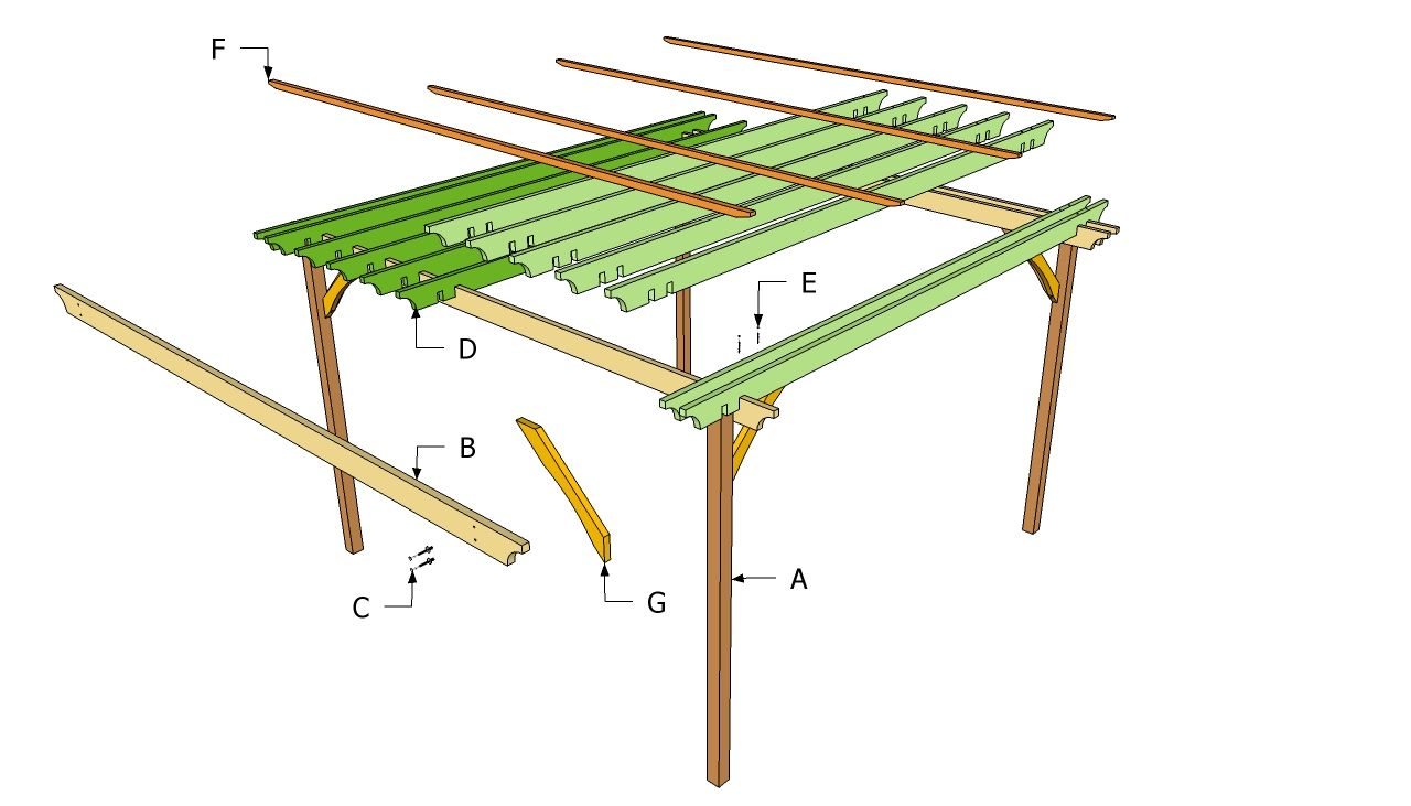 Pergola | Patio Pergola Plans | Free Outdoor Plans   DIY Shed, Wooden  Playhouse ... | Pergolas | Pinterest | Pergola Plans, Pergola Patio And  Wooden ...