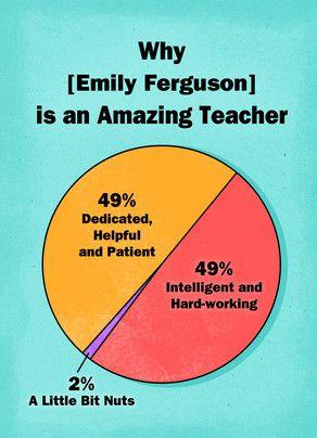 Amazing Teacher Teacher's Day Card