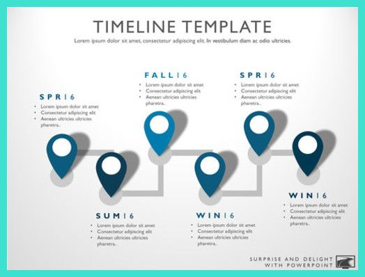 Facebook Marketing - How to Make the Most of Facebook Marketing - marketing timeline template