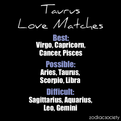 Taurus Perfect Match >> Taurus Love Matches My Sign The Bull Pisces Capricorn