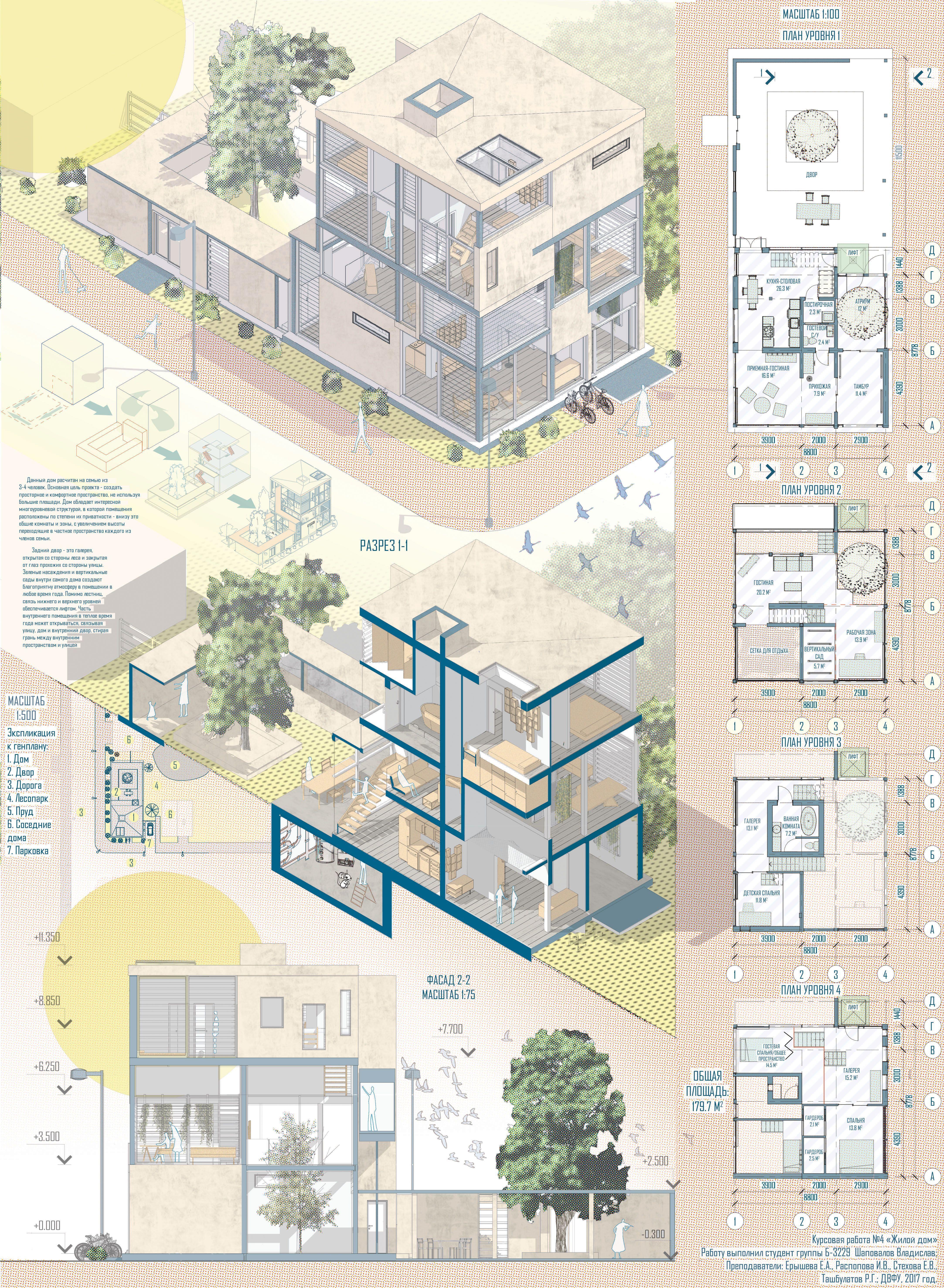 Confira este projeto do @Behance: #architectural presentation #urbanesdesign