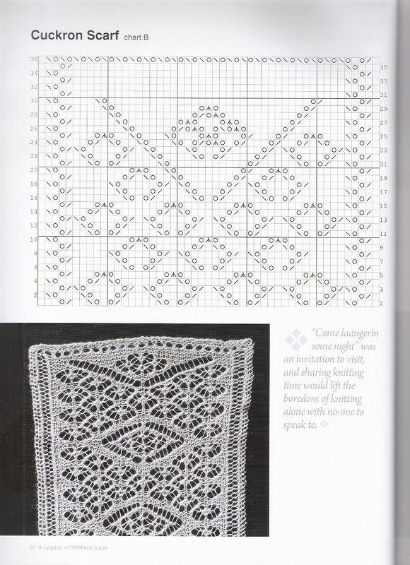 Legacy of Shetland Lace.   scarf   Pinterest   Puntadas de dos ...