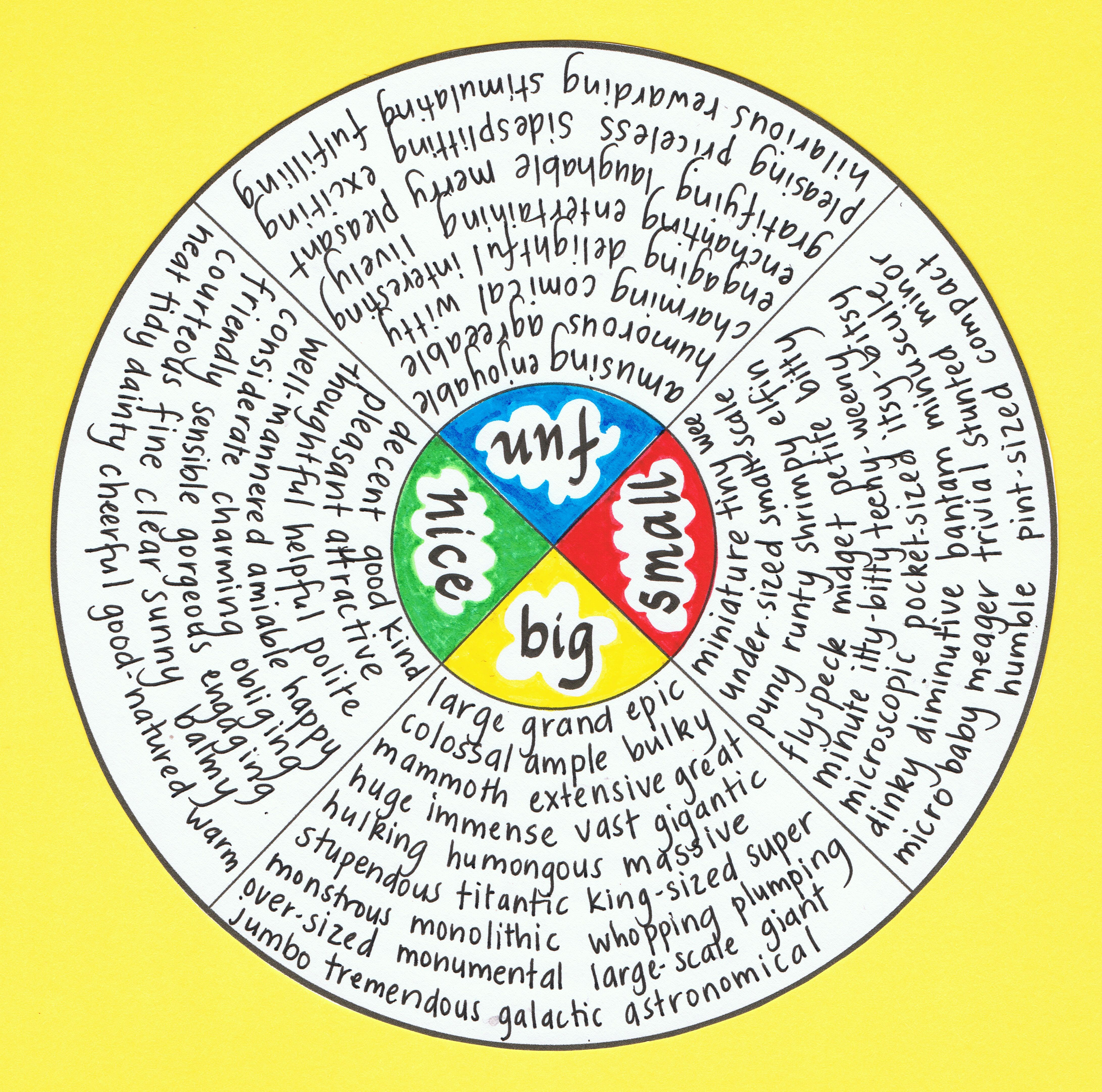 Loved This Word Wheel The Idea From The Samples Here