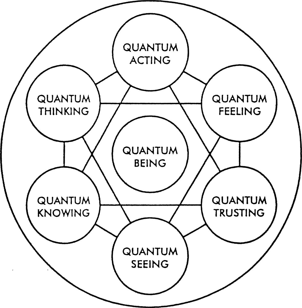 Quantum Mechanics 7