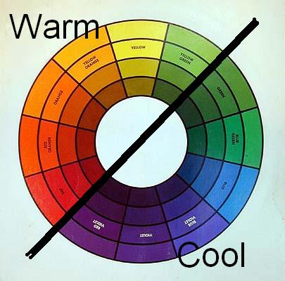 This picture really shows which colour fits in the heat and which in the frost. Which with summer and which in the winter.
