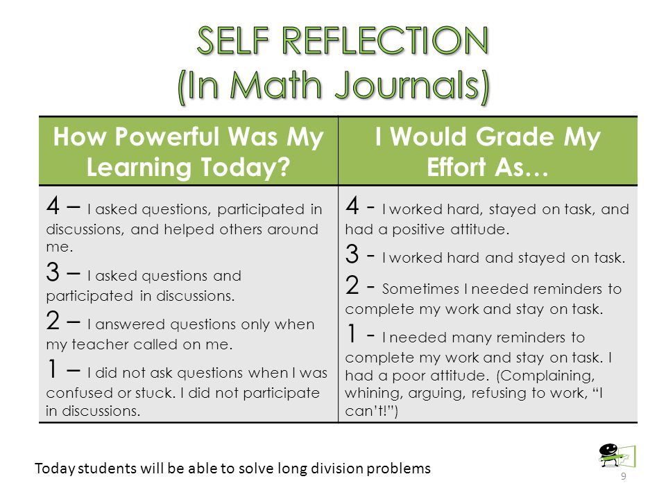 math reflection paper Reflection - key stage 2 sats questions organised by levels 3, 4, 5 and 6 mark scheme and notes also added as an additional file word files for easy editing.