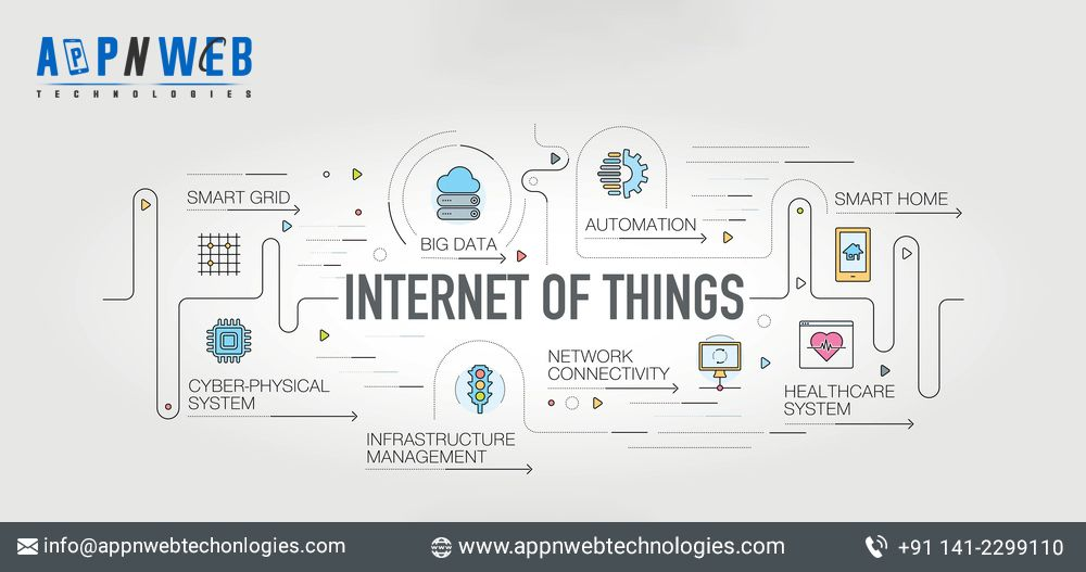 4f770f73c1d95f15e5fb52f21a5df8f5 - Real Time Applications Of Iot
