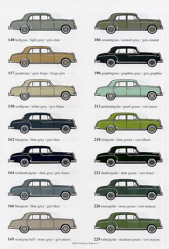 Mercedes Benz colour chart http://www.mbzponton.org/ponton3/colorcht ...