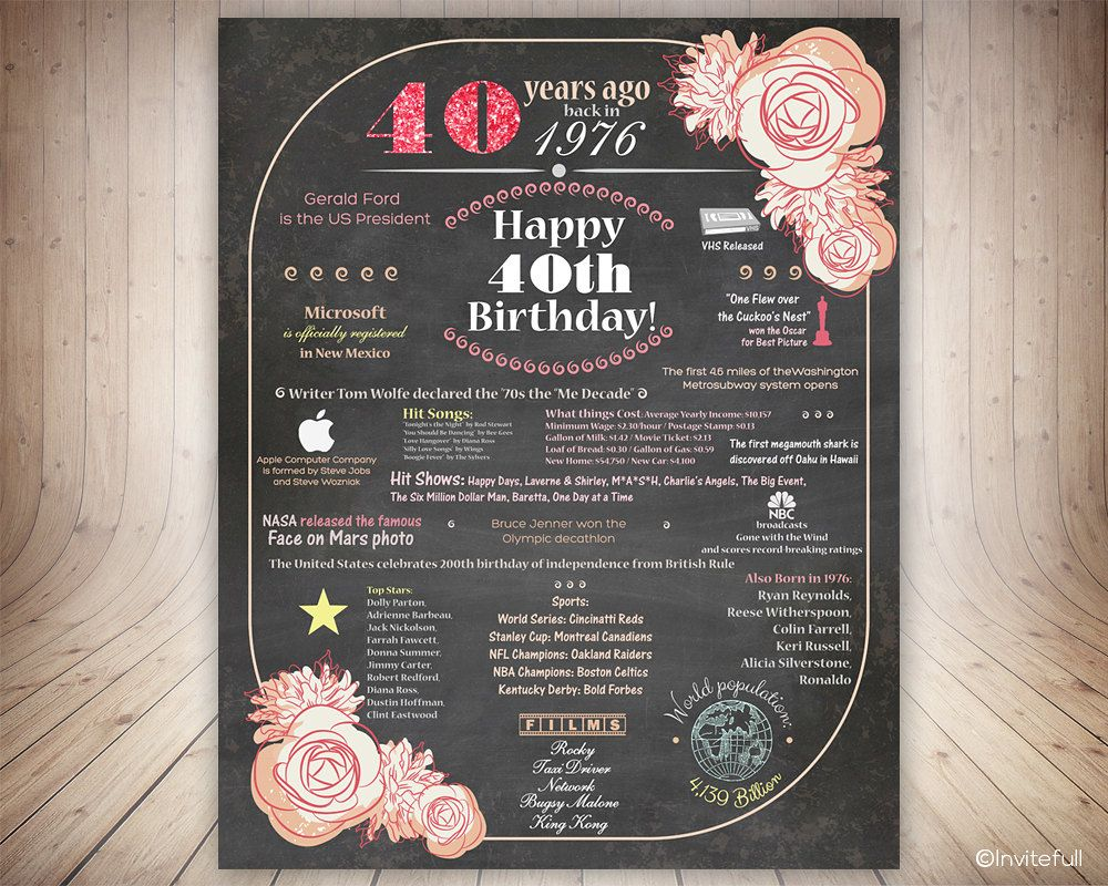 40th Birthday Gift Woman Instant Download Poster Gifts For Women Sign 1976 USA Events By Invitefull On Etsy