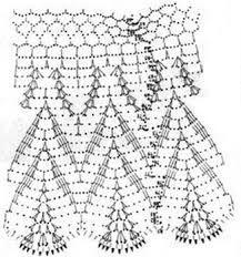 Картинки по запросу faldas tejidas a crochet