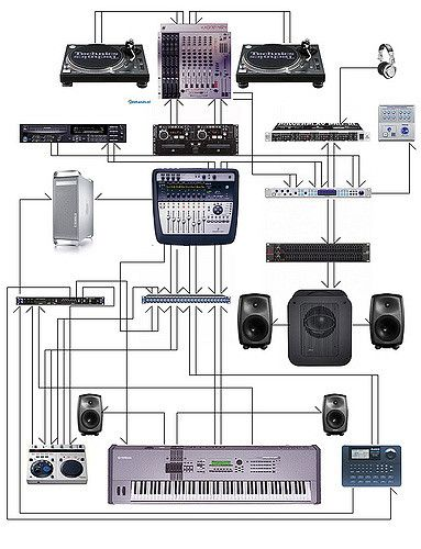 Home recording studio wiring design ideas 2017 2018 pinterest home recording studio wiring asfbconference2016 Image collections