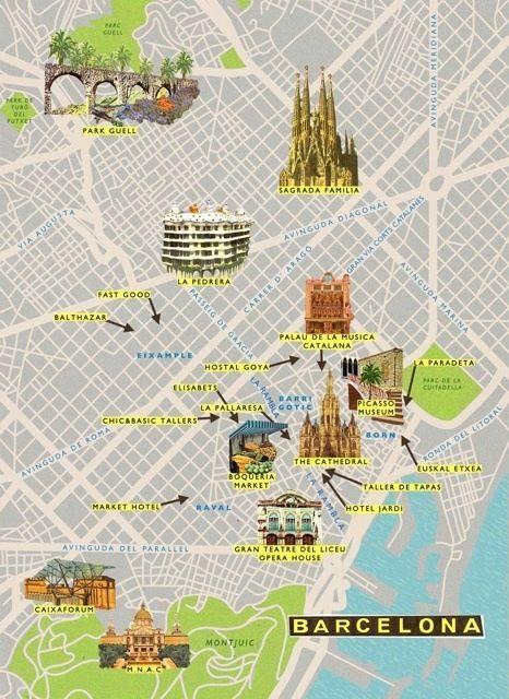 Que Faire Barcelone Carte Avec Dessins