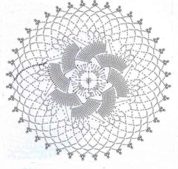 Tapetes de ganchillo para imprimir - Imagui … | Crochet 2 | Pinte…