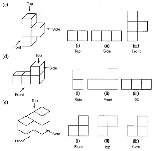 Ncert Solutions For Class 8 Maths Chapter 10 Visualising Solid Shapes Ex 10 1 Cbsetuts Com Ncertsolutions Ncertsolutionsclass8maths Ncertsolu Class 8 Math