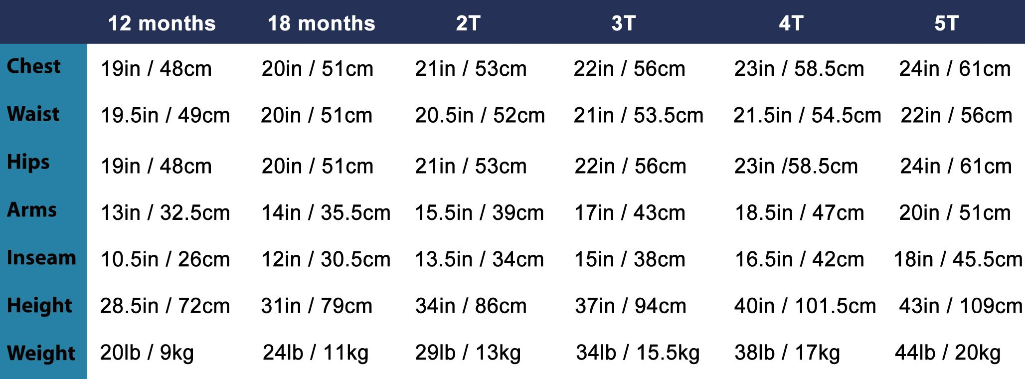 Image Result For 3t Measurements Chart