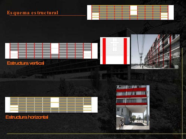 Esquema Estructural Estructura Vertical Estructura