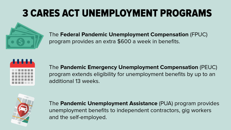 DOL Continues to Clarify Scope of CARES Act Unemployment