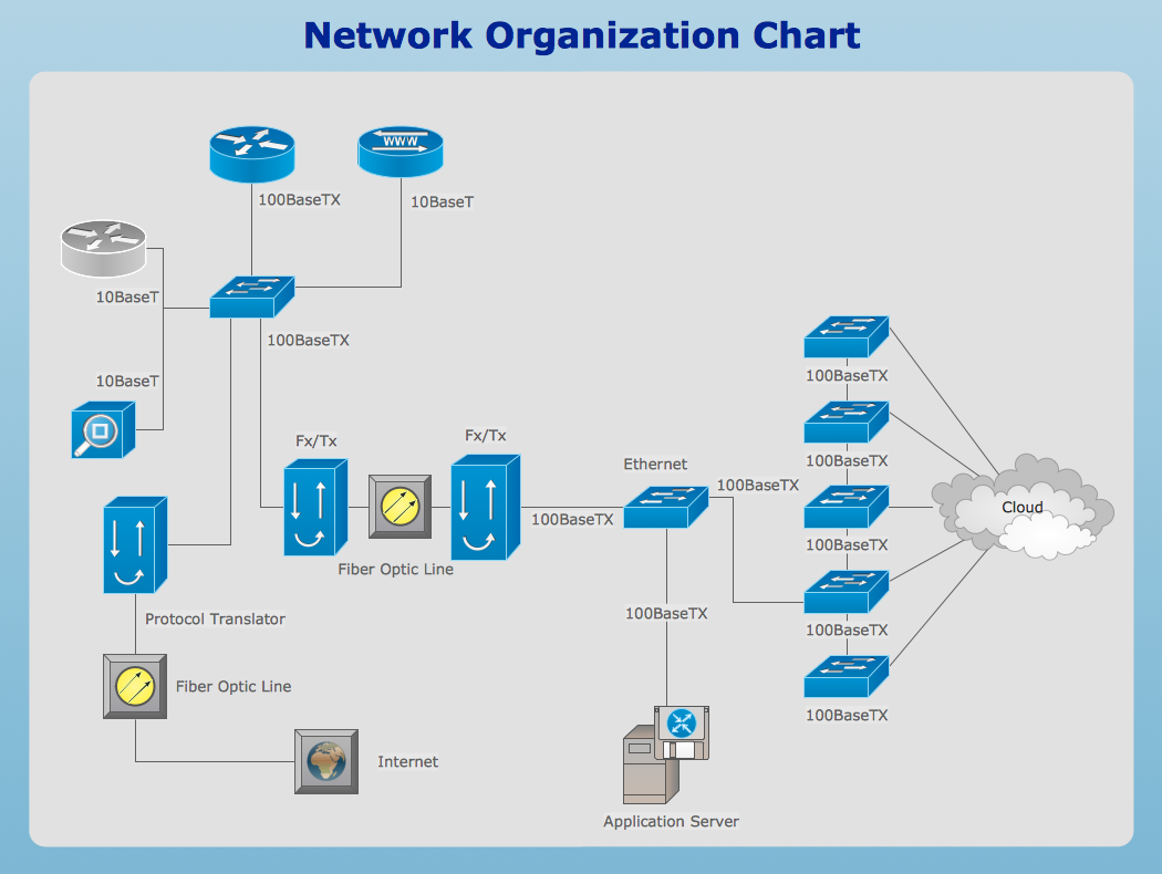 21 Best Sample Of Sample Network Diagram Design