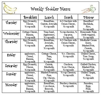 Meal Plans For Toddlers Meal Plan For Toddlers Toddler Menu