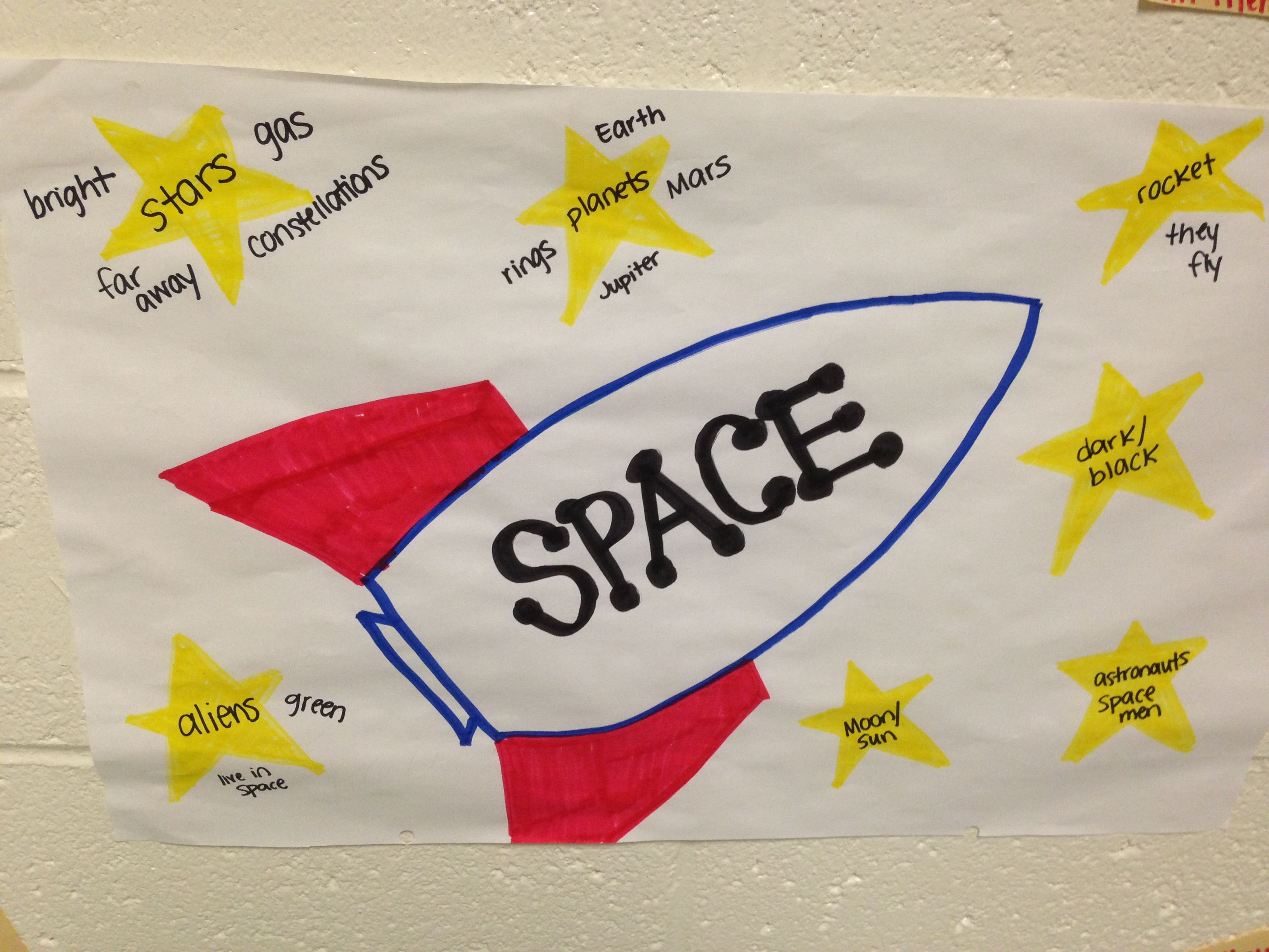 Space Themed Anchor Chart For Pre K I Used This Tuesday