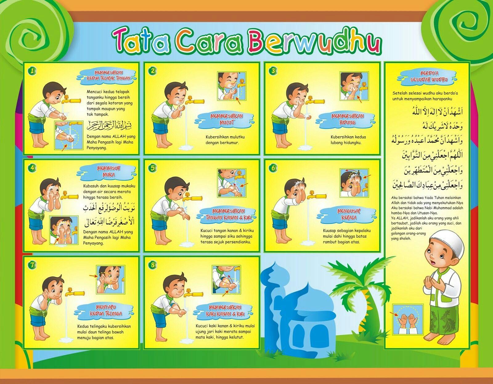 Tata Cara Berwudhu Kegiatan Untuk Anak Pendidikan Buku Keagamaan