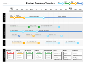 powerpoint product roadmap template | graphics and charts, Modern powerpoint