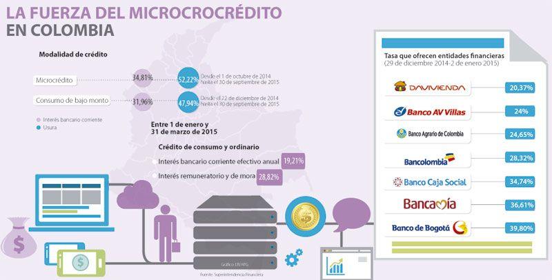 29++ Banca microcredito info