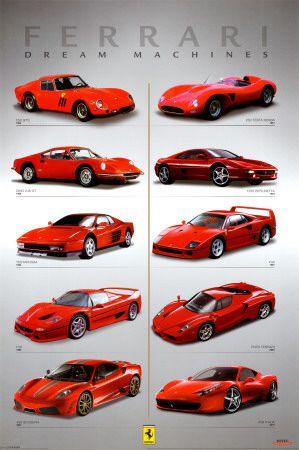 Legendary Ferrari Cars On Posters Art Prints Ferrari Car Cars Ferrari