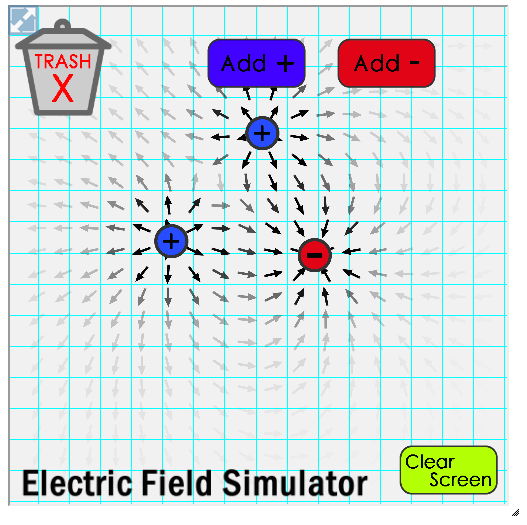 This interactive simulation from the physics classrooms physics this interactive simulation from the physics classrooms physics interactives collection allows users to explore the electric field lines surrounding a fandeluxe Image collections