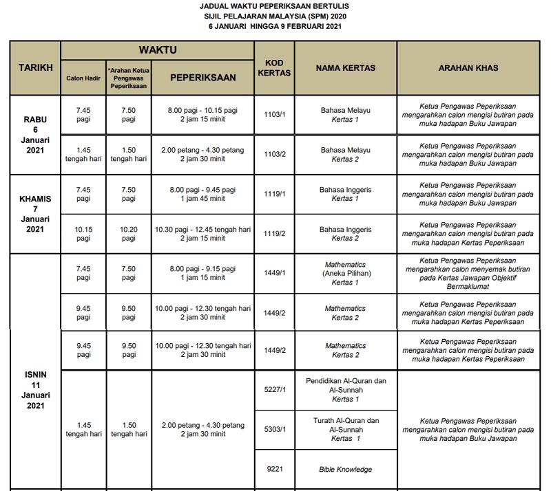 jadual spm 2020 tarikh peperiksaan sijil pelajaran malaysia info upu in 2020 malaysia info education jadual spm 2020 tarikh peperiksaan
