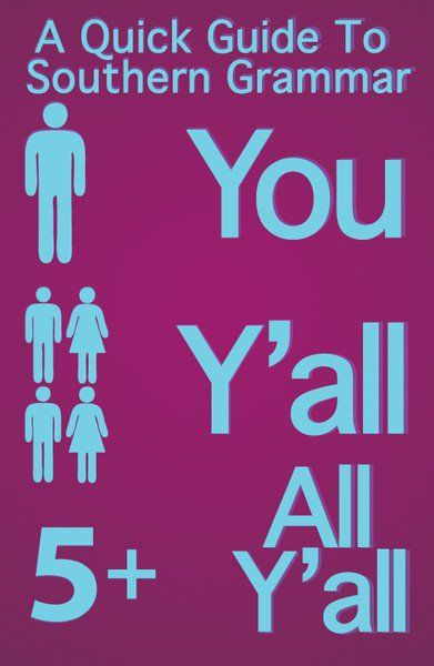 Quick Guide to Southern Grammar. Please RT for your non-southern speaking friends! (thx @garbonics)