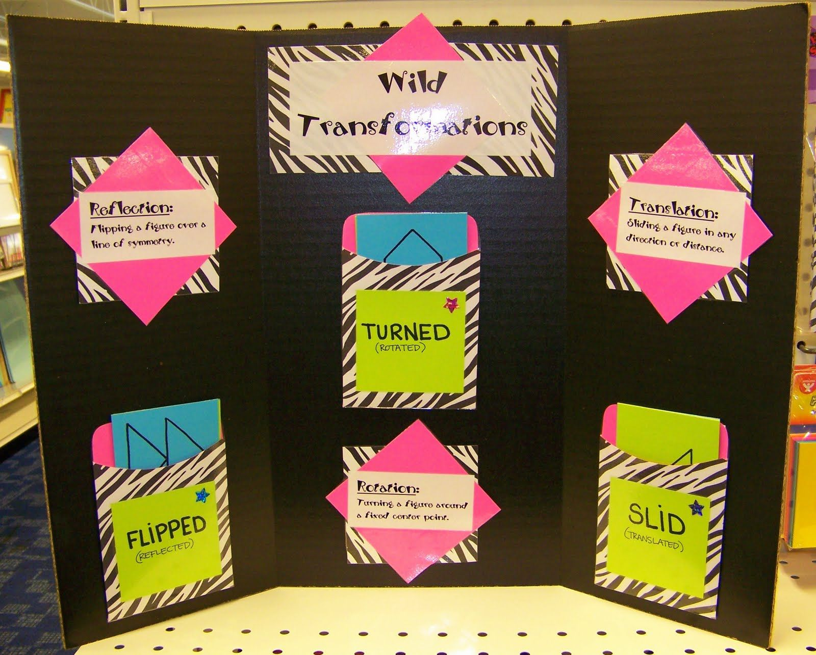 transformations centerinteractive bulletin board like the idea of one on a tri fold