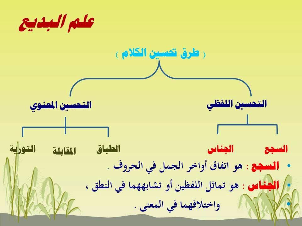 شرح درس الطباق والمقابلة في اللغة العربية للصف العاشر الفصل الثاني Blog Blog Posts Chart