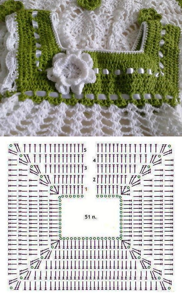 Pattern graph of basic crochet yoke for dress. | Crochet Baby ...