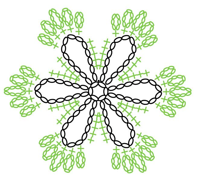 Crochet snowflake chart   Granny   Pinterest   Crochet patrones ...