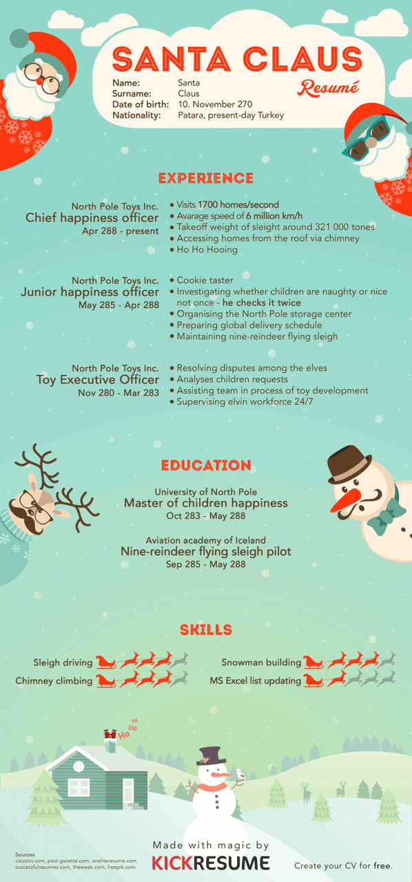 what does santa claus resume look like infographic