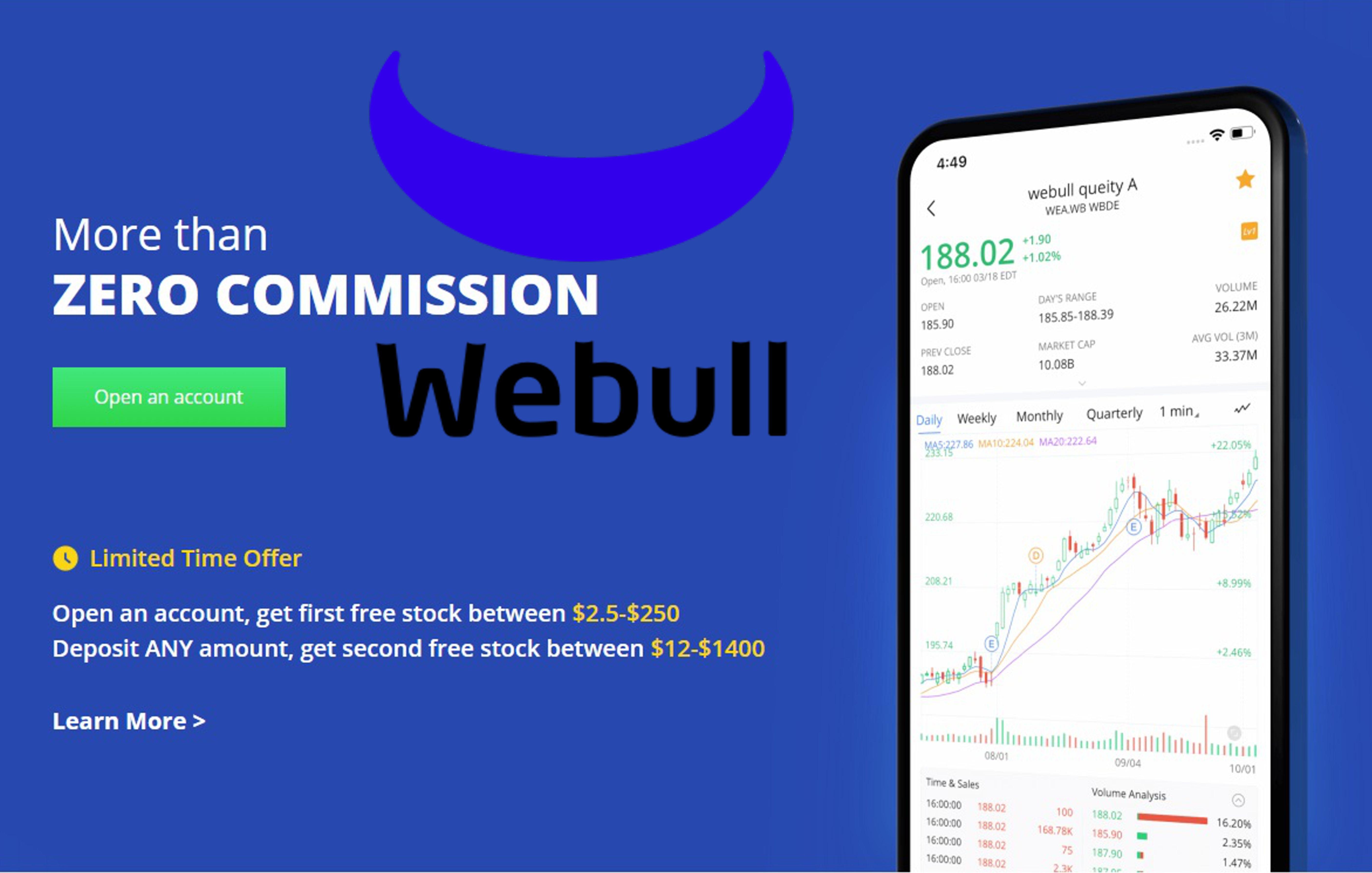 Freestocks Stocks Webull Mobilestocks Trading Financial