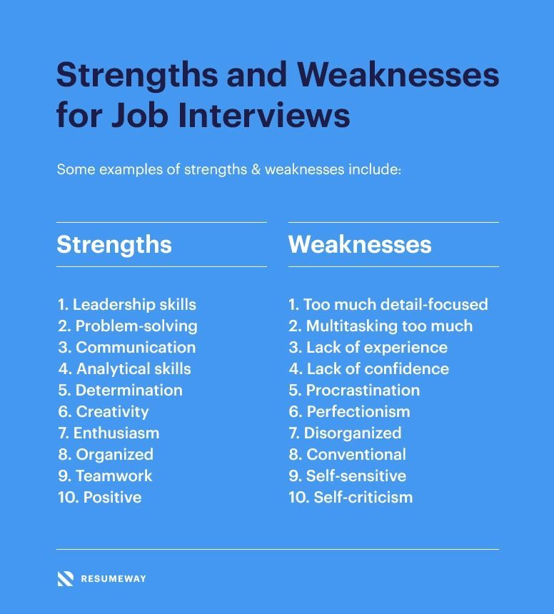 Strengths and Weaknesses for Job Interviews [Great Answers] | Resumeway -  Resume Template Ideas of Resum… in 2020 | Job interview, Job interview  tips, Job interview answers