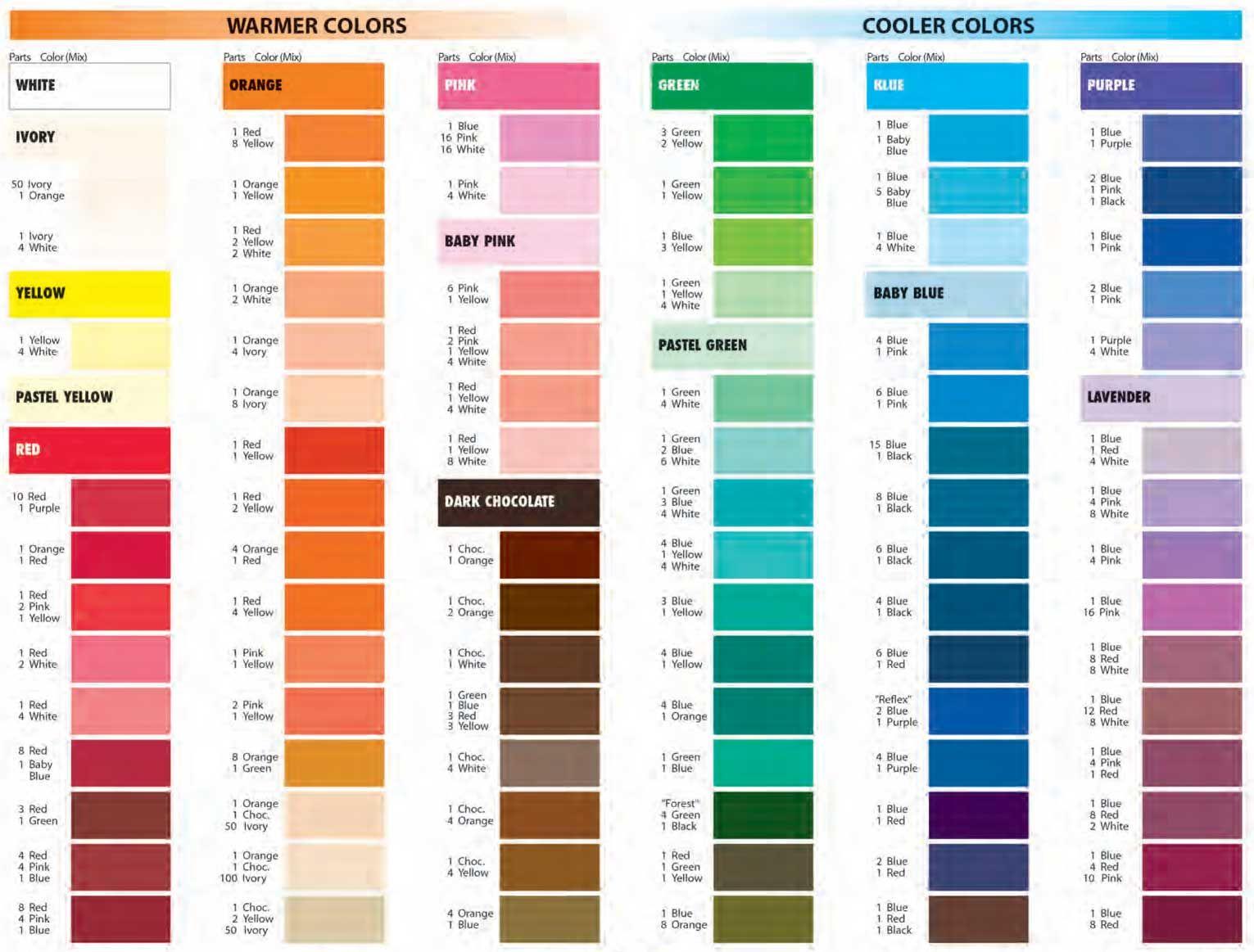 Color Mixing Fondan