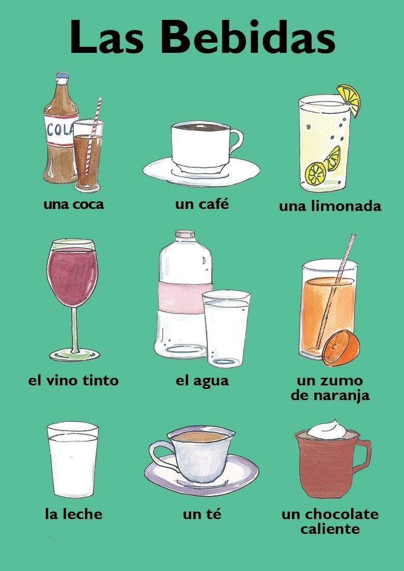 Names of drinks in Spanish | English and Spanish ...