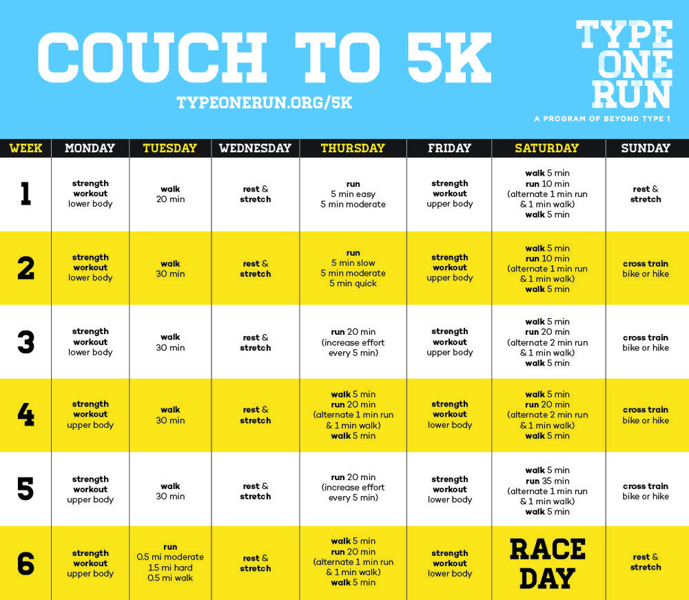 Click To Download Couch To 5k 5k Training Plan Couch To 5k Plan
