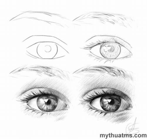 Cách vẽ mắt người realistic eyemechanical pencileye tutorialdraw