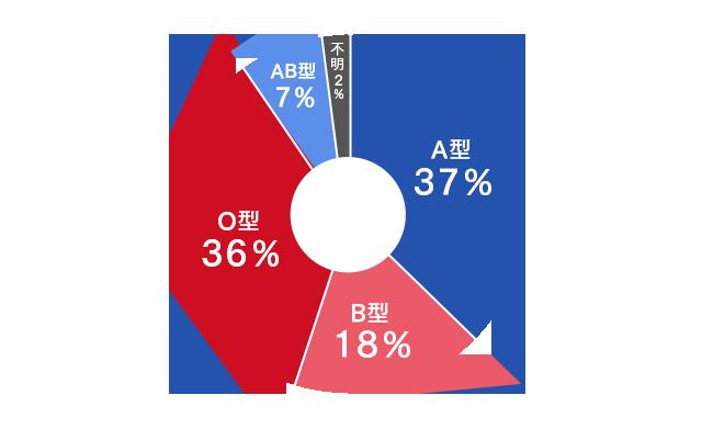 ソリューション アンド インベスター 日本