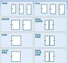 Types Of Bed Sizes Bed Measurements Bed Sizes Twin Mattress Size