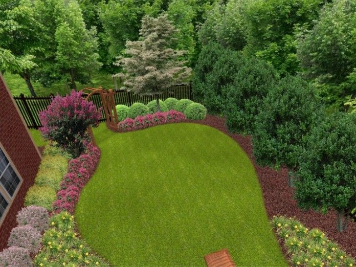 Beautiful And Attractive Landscape Garden Ideas: Flawless Large Landscaped  Gardens With Various Tree And Plants