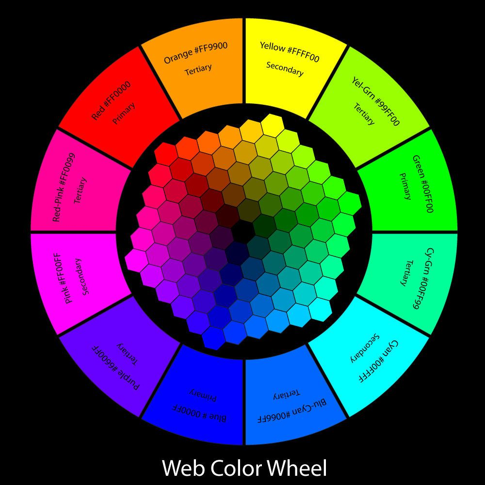 Digital Web Color Wheel Created For CBT Class As Part Of My Theory