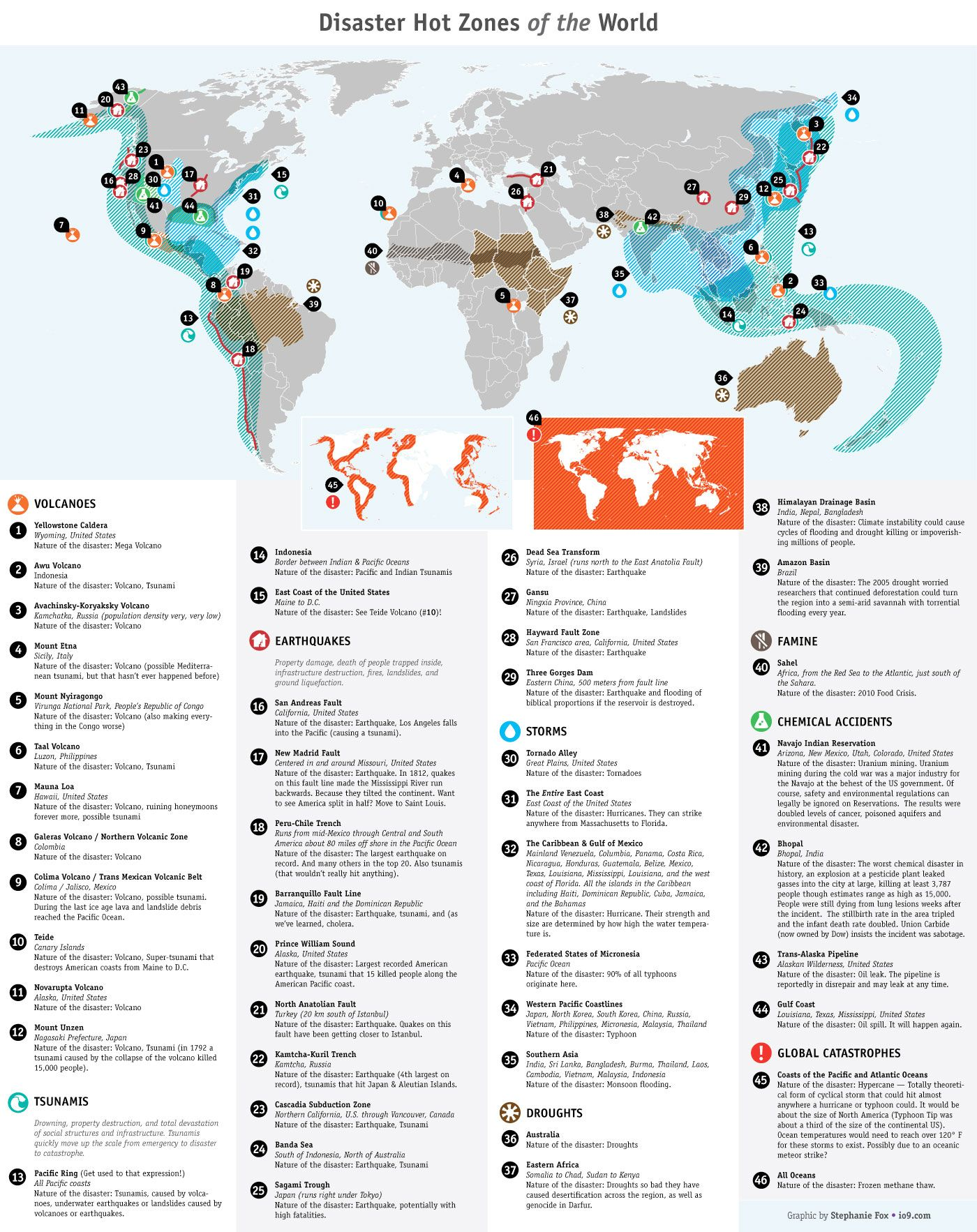 A Map Of The World That Reveals Natural Disaster Hot Zones Natural Disasters Disasters Map