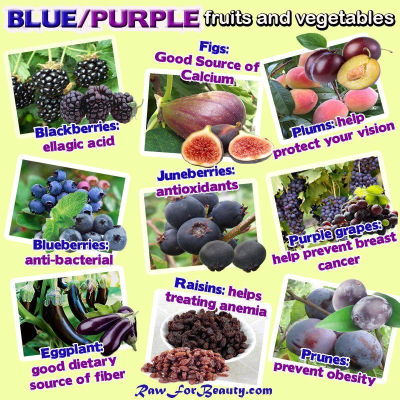Juice Fasting Maven Purple Fruit Nutrition Juice Fast