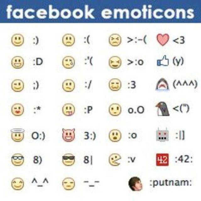 Facebook Emoticons Woo Hoo Thanks Melissa Facebook Emoticons Emoticon Facebook