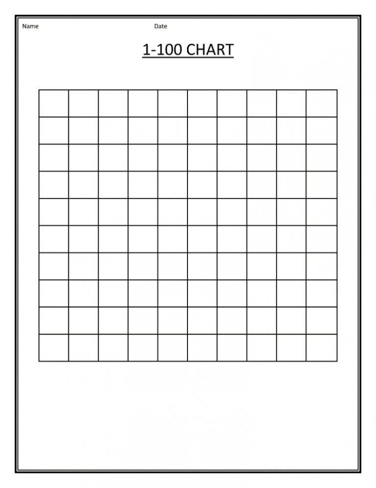 13 Blank Number Chart 1 100 ~ edea-smith
